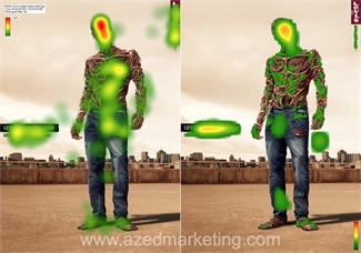 Levis eye-tracking comparison